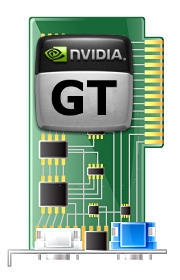 Nvidia GeForce 9650M-GT